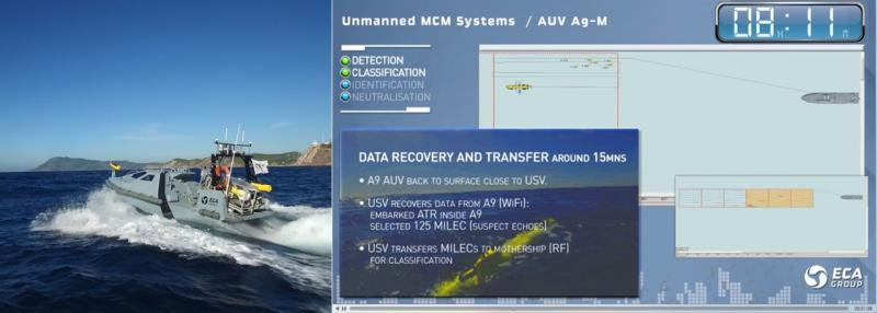 ECA Group Unmanned MCM Information System