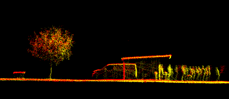 LIDAR point cloud of the demo attendees!